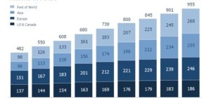 Facebook-monthly-active-users-520x245